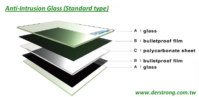 standard type of anti-intrusion glass
