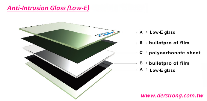 anti-intrusion glass structure