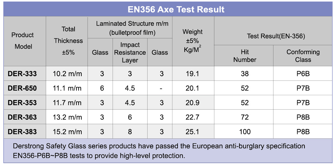 axe test result