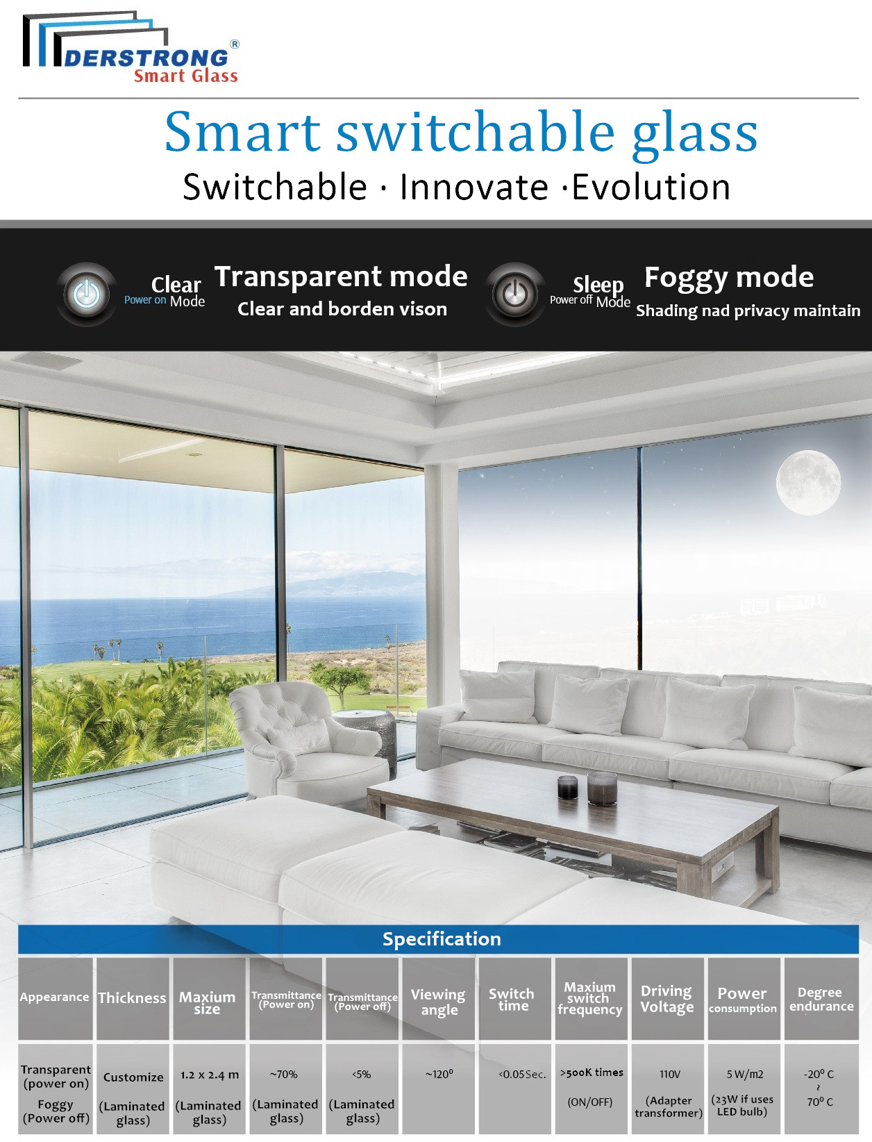Switchable Glass Spec.
